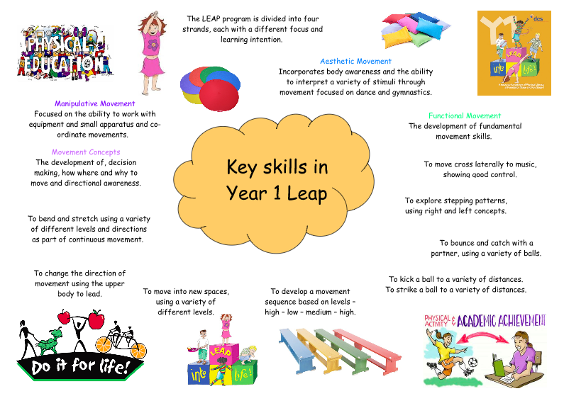 Year 1 Leap