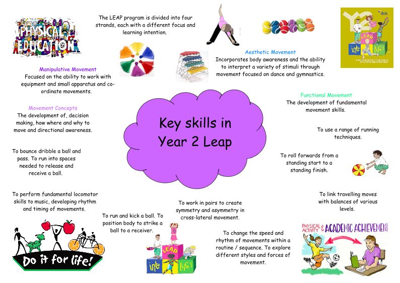 Year 2 Leap